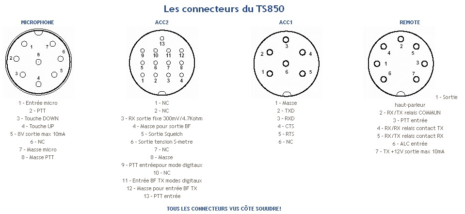 the ts850s connector pinouts  i1wqrlinkradio com
